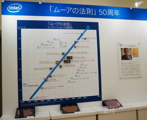 20150421ippei_intel14_cs1e1_480x